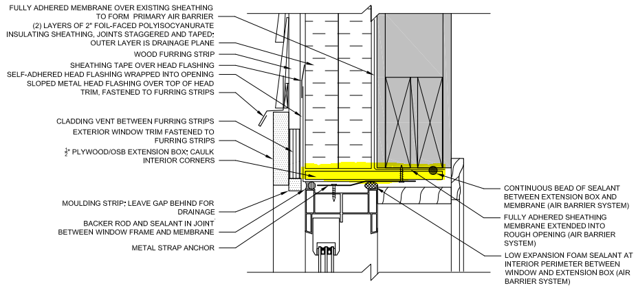Window head detail (Credit: Building Science)